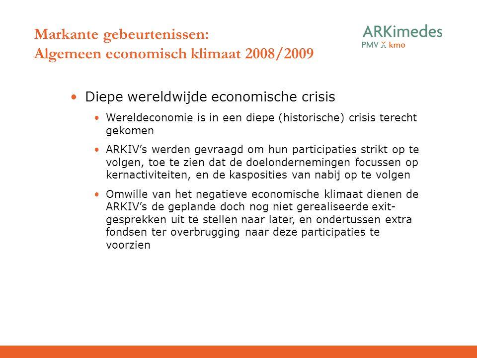 Markante gebeurtenissen: Algemeen economisch klimaat 2008/2009 Diepe wereldwijde economische crisis Wereldeconomie is in een diepe (historische) crisi