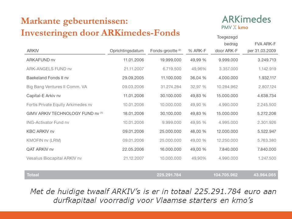 Markante gebeurtenissen: Investeringen door ARKimedes-Fonds Met de huidige twaalf ARKIV's is er in totaal 225.291.784 euro aan durfkapitaal voorradig