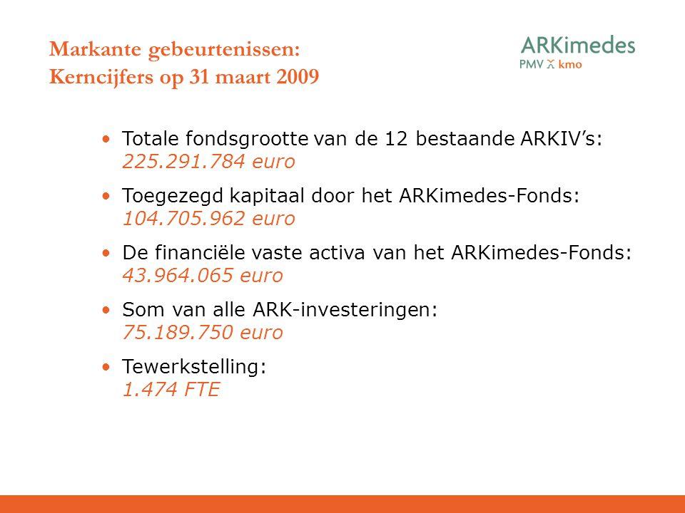 Markante gebeurtenissen: Kerncijfers op 31 maart 2009 Totale fondsgrootte van de 12 bestaande ARKIV's: 225.291.784 euro Toegezegd kapitaal door het AR