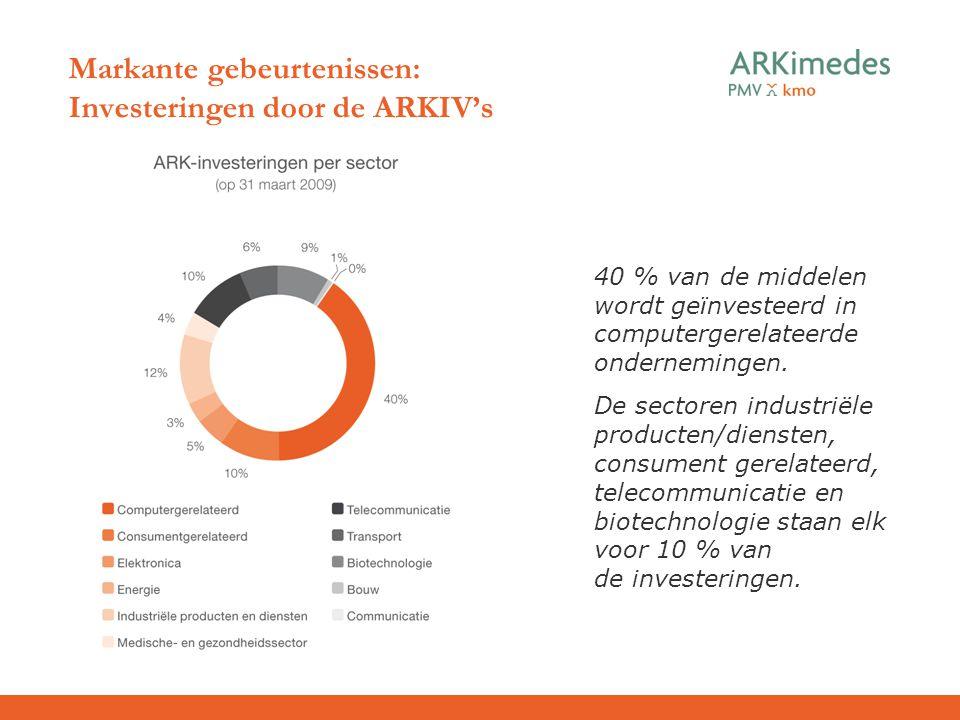 Markante gebeurtenissen: Investeringen door de ARKIV's 40 % van de middelen wordt geïnvesteerd in computergerelateerde ondernemingen. De sectoren indu