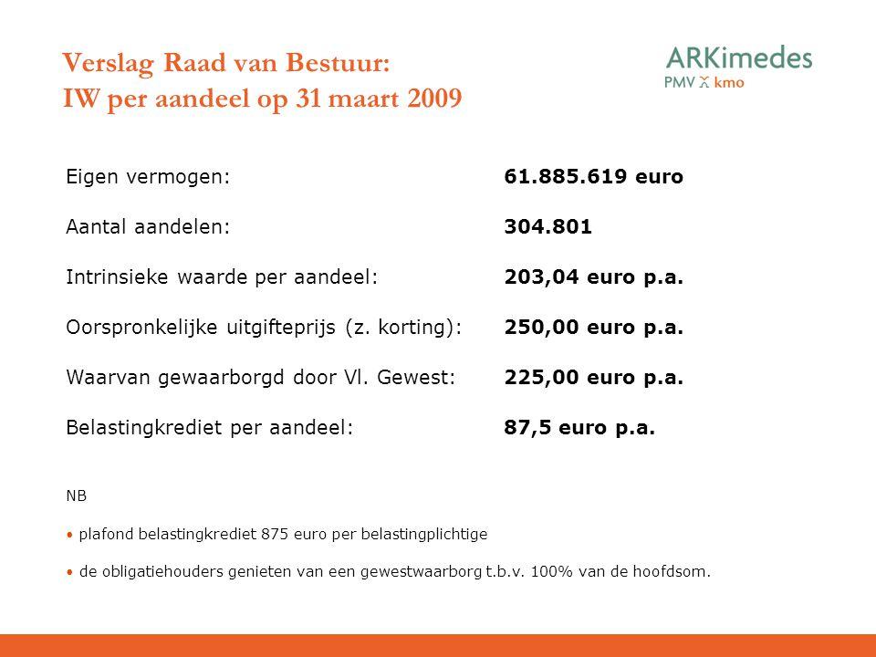 Verslag Raad van Bestuur: IW per aandeel op 31 maart 2009 Eigen vermogen:61.885.619 euro Aantal aandelen:304.801 Intrinsieke waarde per aandeel:203,04