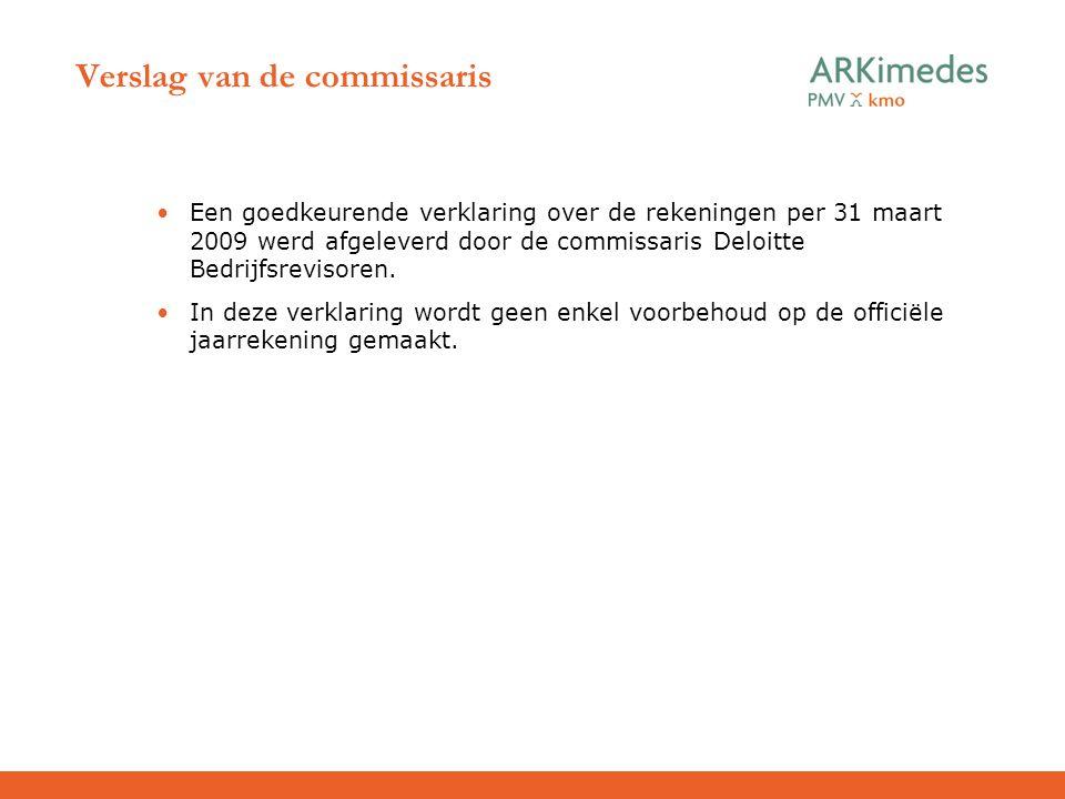 Verslag van de commissaris Een goedkeurende verklaring over de rekeningen per 31 maart 2009 werd afgeleverd door de commissaris Deloitte Bedrijfsrevis