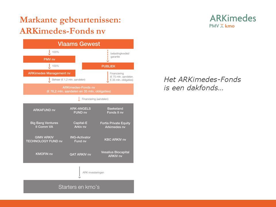 Markante gebeurtenissen: ARKimedes-Fonds nv Het ARKimedes-Fonds is een dakfonds…