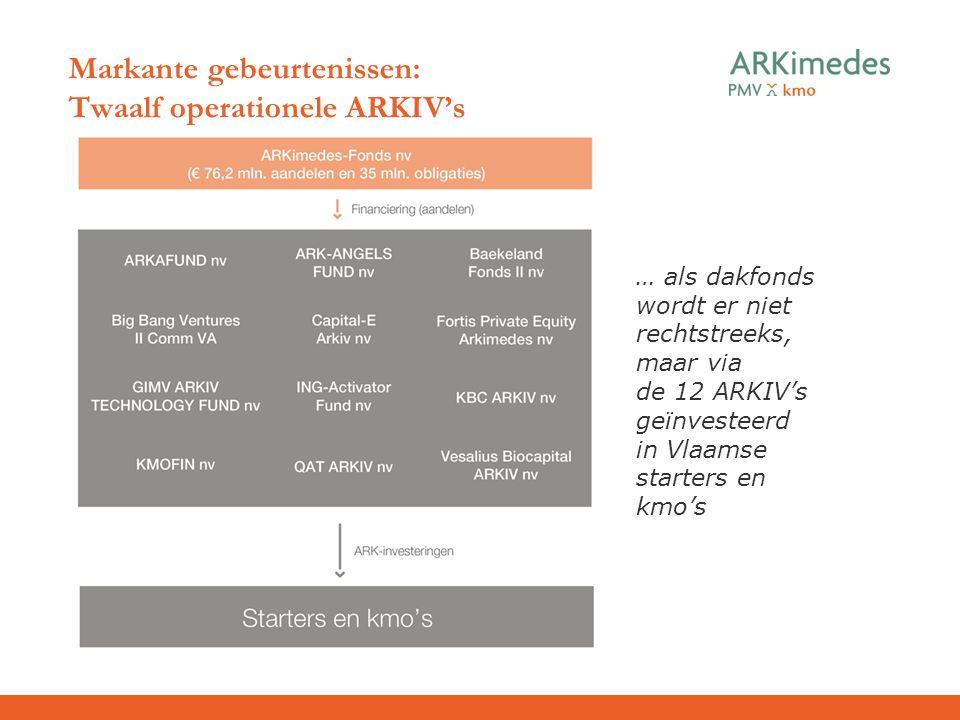 Markante gebeurtenissen: Twaalf operationele ARKIV's … als dakfonds wordt er niet rechtstreeks, maar via de 12 ARKIV's geïnvesteerd in Vlaamse starter