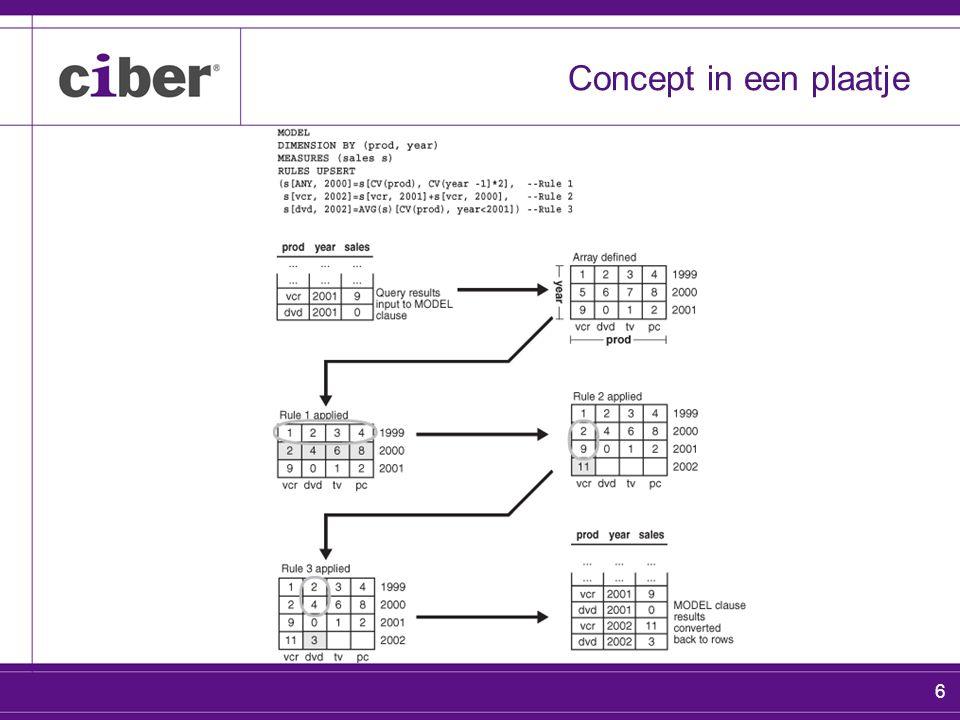 7 Syntax: meer voorbeelden ANY CV() FOR Itereren Referentiemodellen Verschil NULL en NAV IS PRESENT, PRESENTV en PRESENTNNV mc5.sql mc6.sql mc7.sql mc8.sql mc9.sql mc10.sql mc11.sql