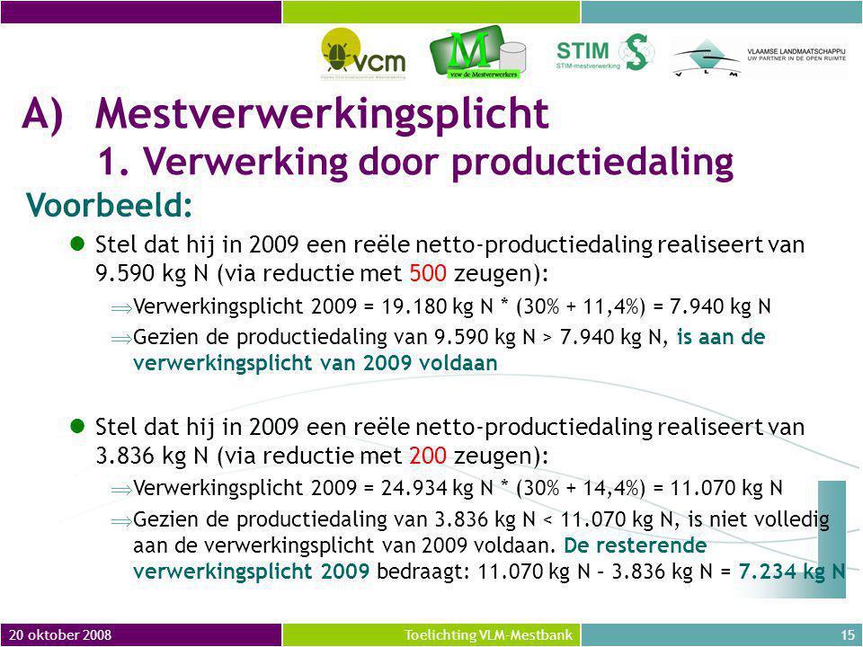 20 oktober 200815Toelichting VLM-Mestbank A)Mestverwerkingsplicht 1.