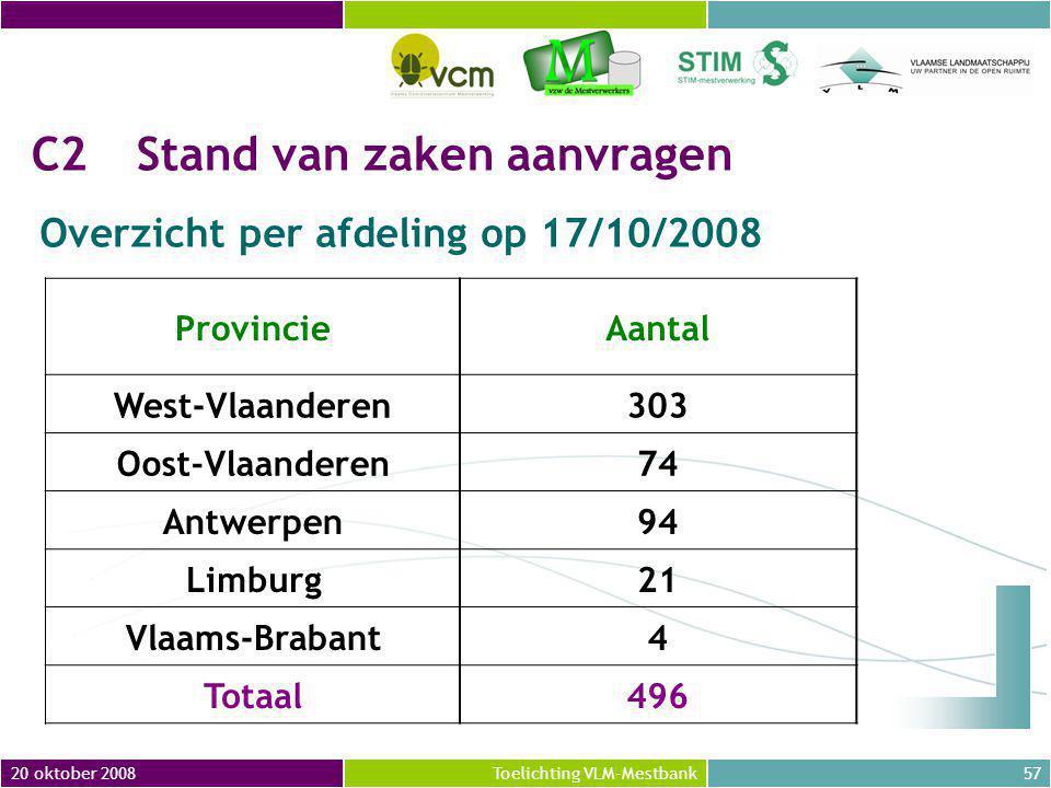 20 oktober 200857Toelichting VLM-Mestbank C2Stand van zaken aanvragen Overzicht per afdeling op 17/10/2008 ProvincieAantal West-Vlaanderen303 Oost-Vlaanderen74 Antwerpen94 Limburg21 Vlaams-Brabant4 Totaal496