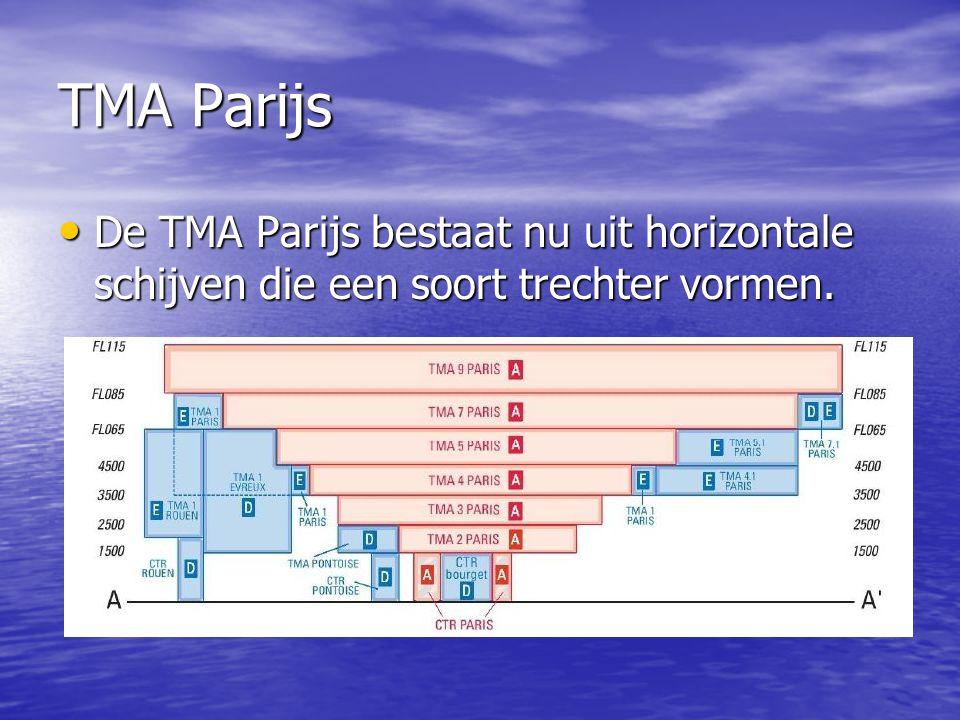 TMA Parijs De TMA Parijs bestaat nu uit horizontale schijven die een soort trechter vormen. De TMA Parijs bestaat nu uit horizontale schijven die een