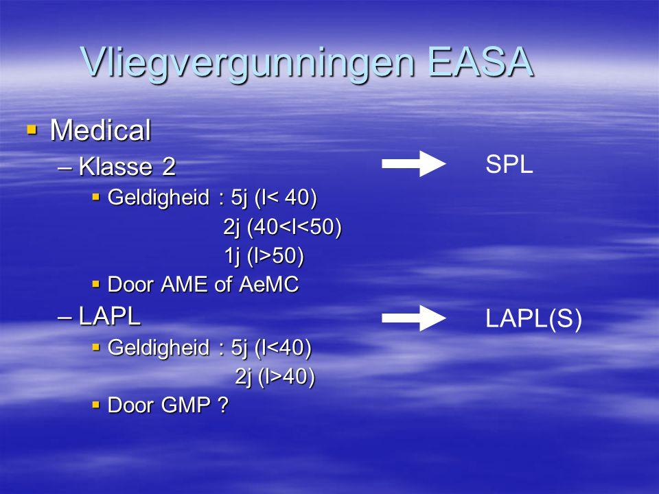 Vliegvergunningen EASA  Medical –Klasse 2  Geldigheid : 5j (l< 40) 2j (40<l<50) 2j (40<l<50) 1j (l>50) 1j (l>50)  Door AME of AeMC –LAPL  Geldighe