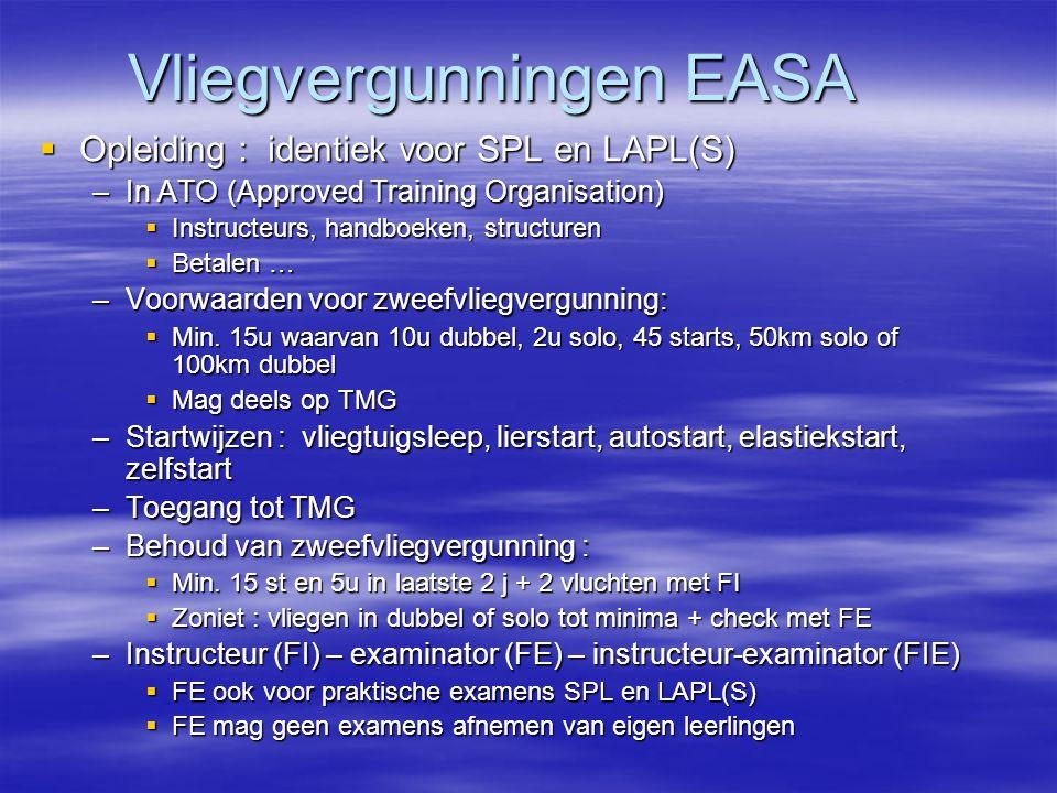 Vliegvergunningen EASA  Opleiding : identiek voor SPL en LAPL(S) –In ATO (Approved Training Organisation)  Instructeurs, handboeken, structuren  Be
