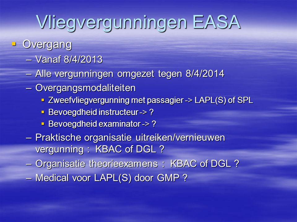 Vliegvergunningen EASA  Overgang –Vanaf 8/4/2013 –Alle vergunningen omgezet tegen 8/4/2014 –Overgangsmodaliteiten  Zweefvliegvergunning met passagie