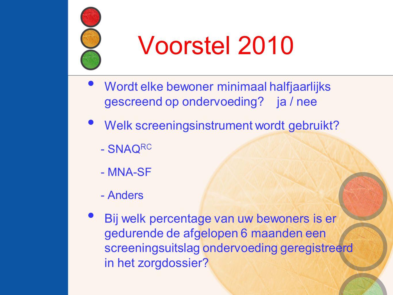 Voorstel 2010 Wordt elke bewoner minimaal halfjaarlijks gescreend op ondervoeding? ja / nee Welk screeningsinstrument wordt gebruikt? - SNAQ RC - MNA-