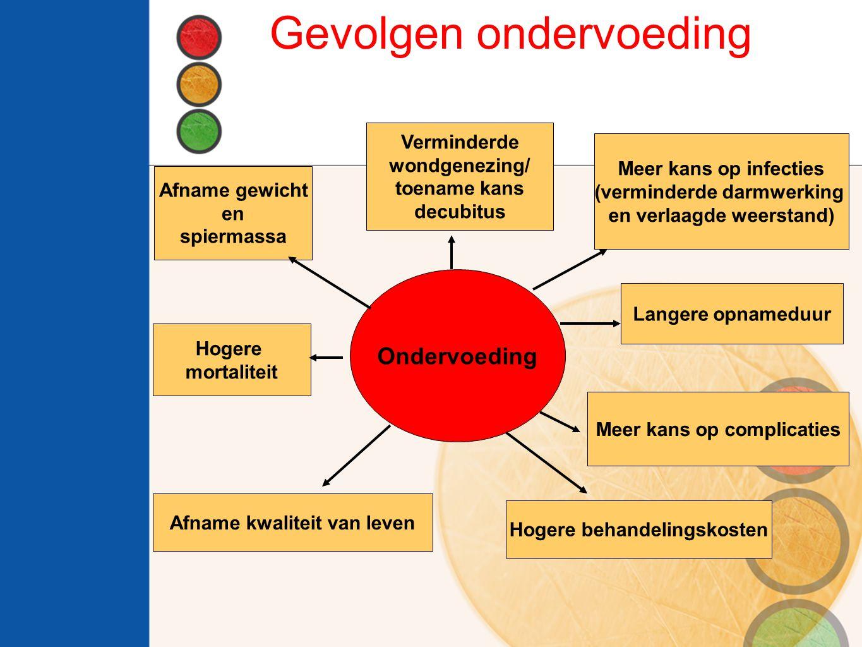 Gevolgen ondervoeding Meer kans op infecties (verminderde darmwerking en verlaagde weerstand) Ondervoeding Afname gewicht en spiermassa Hogere mortali