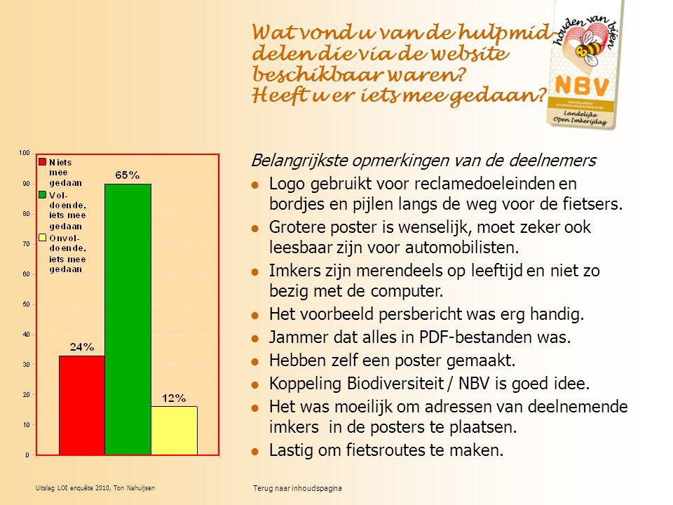 Uitslag LOI enquête 2010, Ton Nahuijsen Belangrijkste opmerkingen van de deelnemers Logo gebruikt voor reclamedoeleinden en bordjes en pijlen langs de
