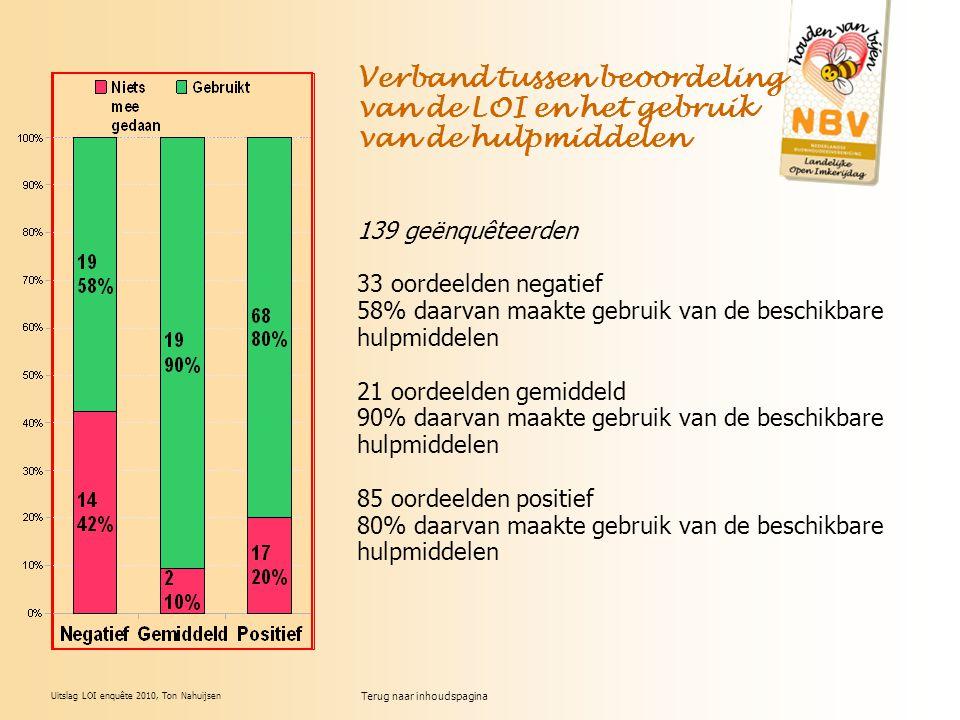 Uitslag LOI enquête 2010, Ton Nahuijsen 139 geënquêteerden 33 oordeelden negatief 58% daarvan maakte gebruik van de beschikbare hulpmiddelen 21 oordee