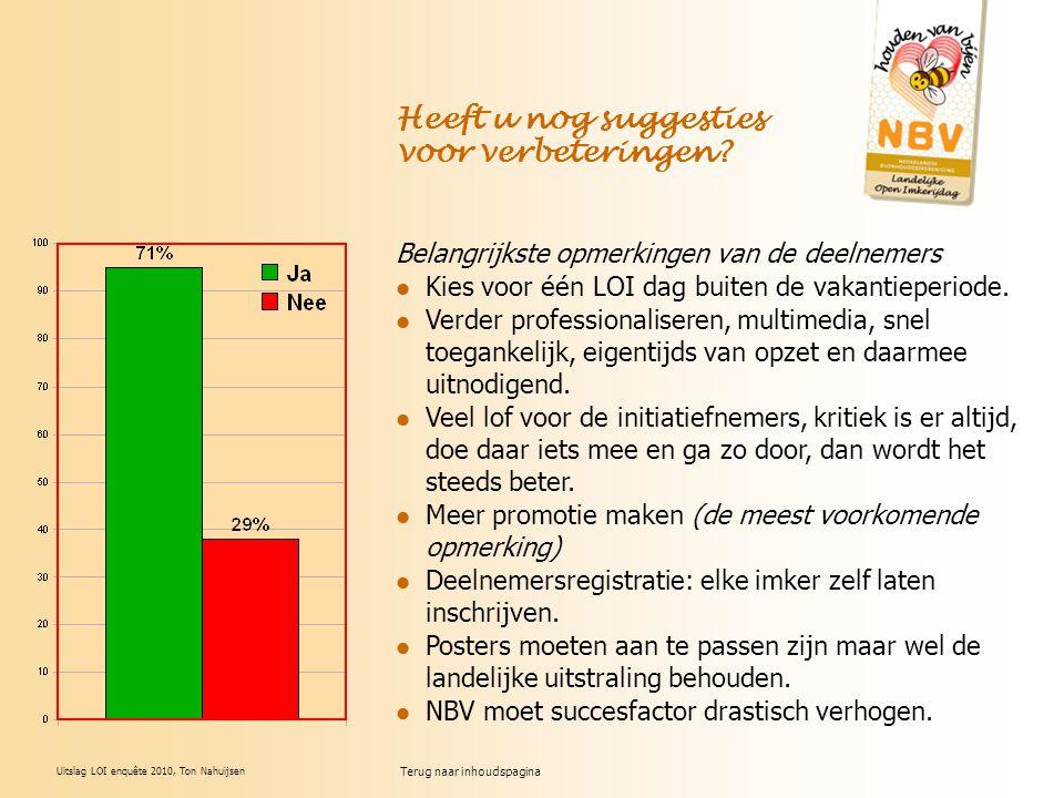 Uitslag LOI enquête 2010, Ton Nahuijsen Belangrijkste opmerkingen van de deelnemers Kies voor één LOI dag buiten de vakantieperiode. Verder profession