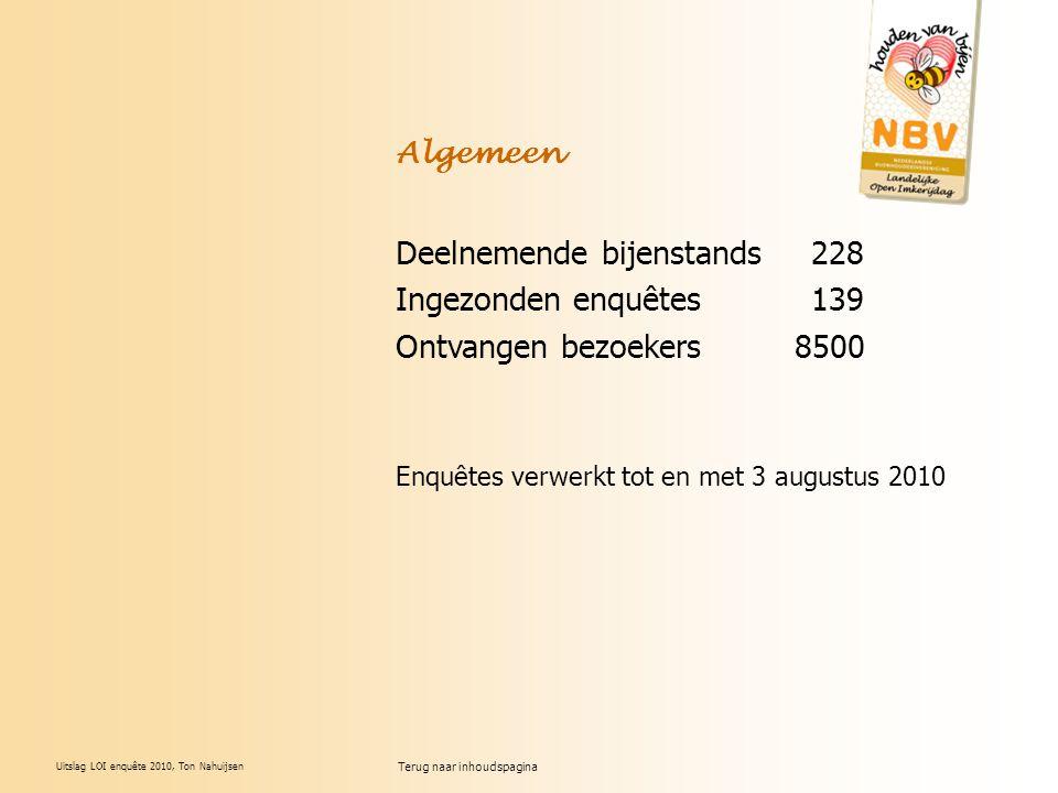 Deelnemende bijenstands 228 Ingezonden enquêtes 139 Ontvangen bezoekers 8500 Enquêtes verwerkt tot en met 3 augustus 2010 Algemeen Uitslag LOI enquête