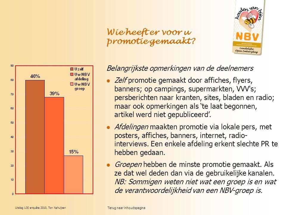 Uitslag LOI enquête 2010, Ton Nahuijsen Belangrijkste opmerkingen van de deelnemers De NBV moet veel meer op de voorgrond treden en niet alleen een ondersteunende bijdrage leveren.