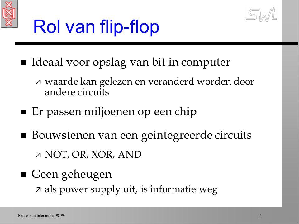 Basiscursus Informatica, 98-99 10 Flip-flop: samenvatting n Inputs waren 0, output was 0 n Bovenste input tijdelijk naar 1 n Output wordt 1 n Boventste input terug naar 0 n Output blijft 1 n Analoog: tijdelijk 1 op onderste input --> 0