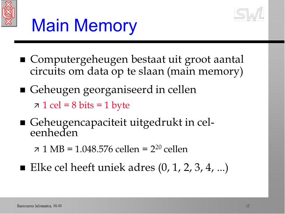 Basiscursus Informatica, 98-99 14 Overzicht college 1 n Opslag van bits n Main memory n Mass storage n Coderen van op te slaan informatie n Binaire sy