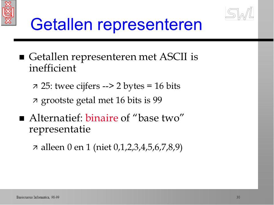 Basiscursus Informatica, 98-99 29 ASCII voorbeeld 01001000 01100101 01101100 01101100 01101111 00101110 H e l l o.
