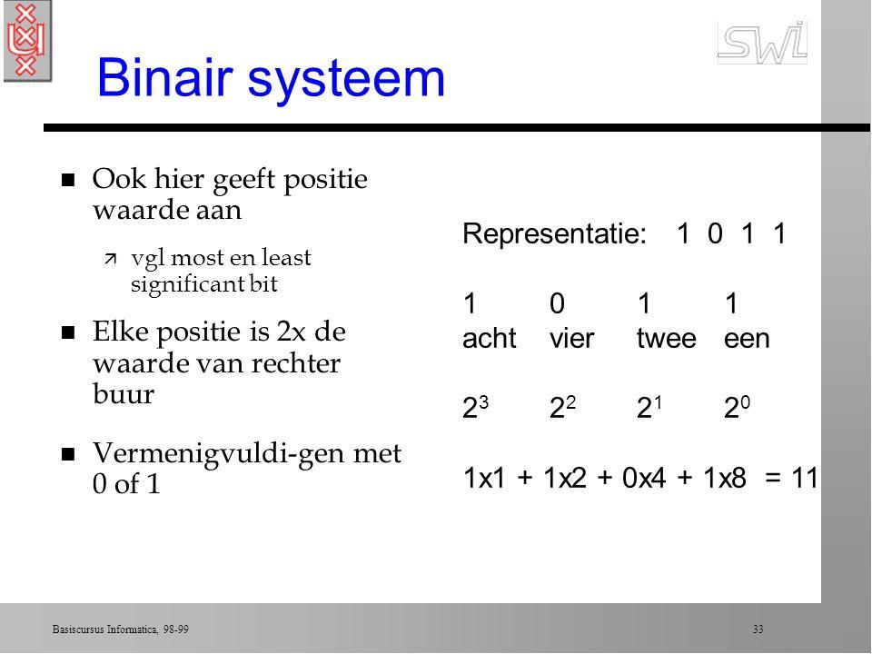 Basiscursus Informatica, 98-99 32 Decimaal versus binair n Decimaal: positie representeert waarden ä 375: 5 staat voor 5; 7 staat voor 70; 3 staat voor 300 ä 5 staat voor 5x110 0 ä 7 staat voor 7x1010 1 ä 3 staat voor 3x100+10 2 ä Som = 375 n In binair systeem gaat het met een factor 2 ipv 10