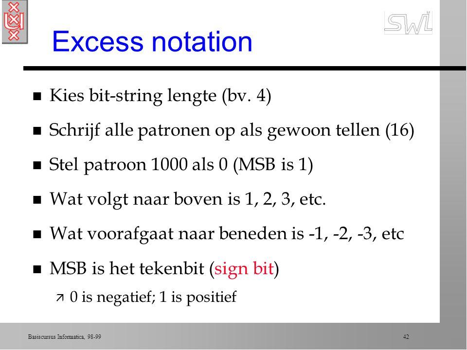 Basiscursus Informatica, 98-99 41 Ook negatieve getallen n Twee manieren ä Excess notatie ä Two's complement notatie –meest gebruikte