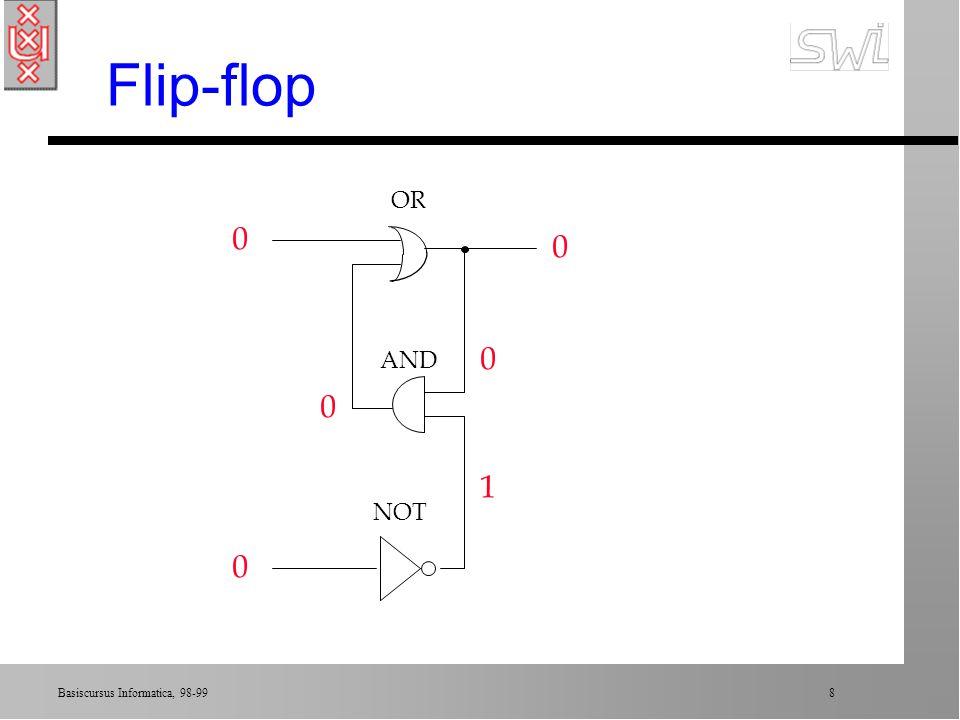 Basiscursus Informatica, 98-99 7 Flip-flop n Circuit met een output (0 of 1) n Output is constant totdat tijdelijke puls van een ander circuit de output verandert ä ouput wisselt van waarde onder invloed van tijdelijke externe stimulus n Beide inputs 0 --> output constant (0 of 1) n tijdelijk 1 op bovenste input --> output 1 n tijdelijk 1 op onderste input --> output 0