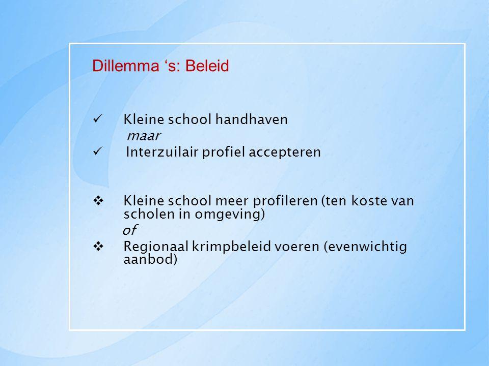 Dillemma 's: Beleid Kleine school handhaven maar Interzuilair profiel accepteren  Kleine school meer profileren (ten koste van scholen in omgeving) o