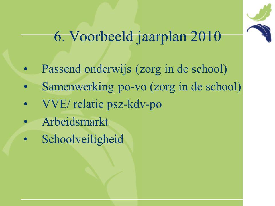 6. Voorbeeld jaarplan 2010 Passend onderwijs (zorg in de school) Samenwerking po-vo (zorg in de school) VVE/ relatie psz-kdv-po Arbeidsmarkt Schoolvei