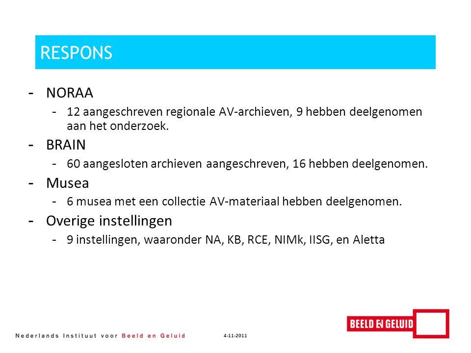 4-11-2011 RESPONS - NORAA - 12 aangeschreven regionale AV-archieven, 9 hebben deelgenomen aan het onderzoek. - BRAIN - 60 aangesloten archieven aanges