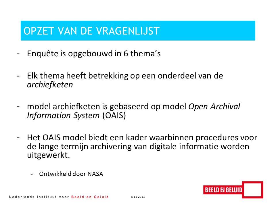 4-11-2011 OPZET VAN DE VRAGENLIJST - Enquête is opgebouwd in 6 thema's - Elk thema heeft betrekking op een onderdeel van de archiefketen - model archi