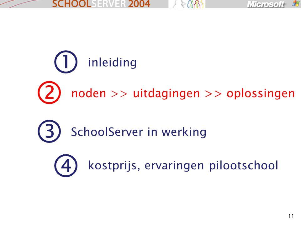 11 1 inleiding 2 noden >> uitdagingen >> oplossingen 4 kostprijs, ervaringen pilootschool 3 SchoolServer in werking