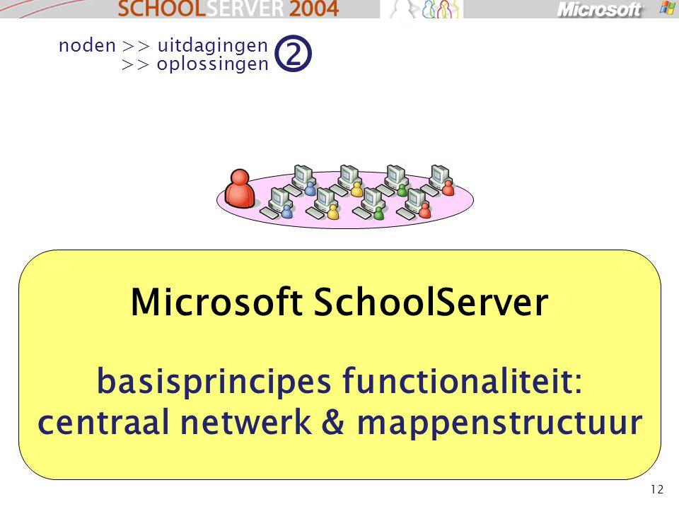 12 Microsoft SchoolServer basisprincipes functionaliteit: centraal netwerk & mappenstructuur noden >> uitdagingen >> oplossingen 2