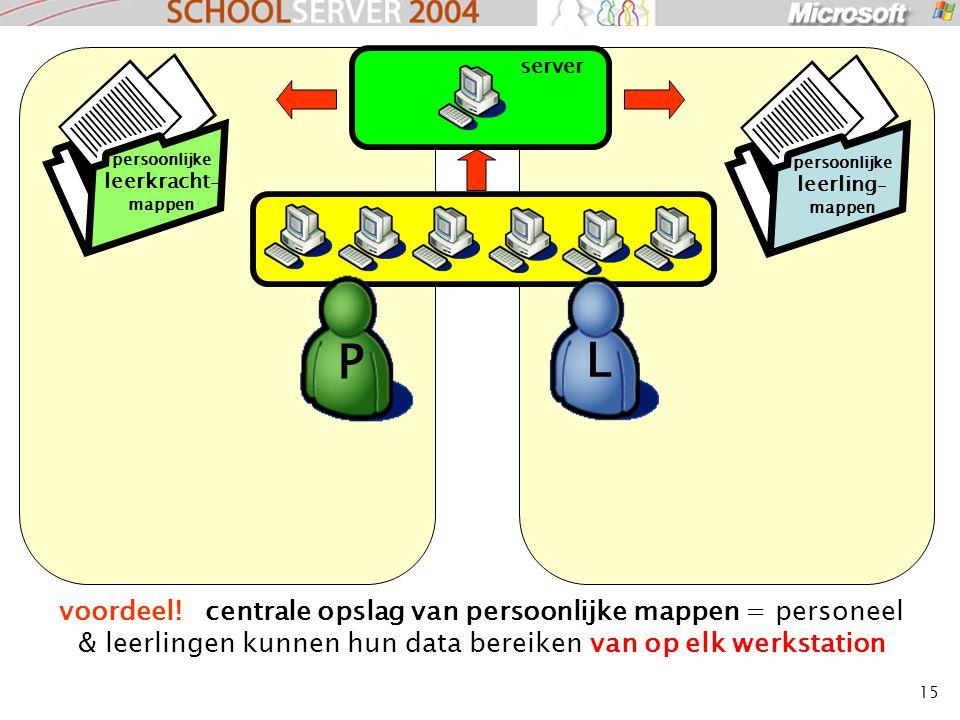 15 voordeel! centrale opslag van persoonlijke mappen = personeel & leerlingen kunnen hun data bereiken van op elk werkstation server L P persoonlijke