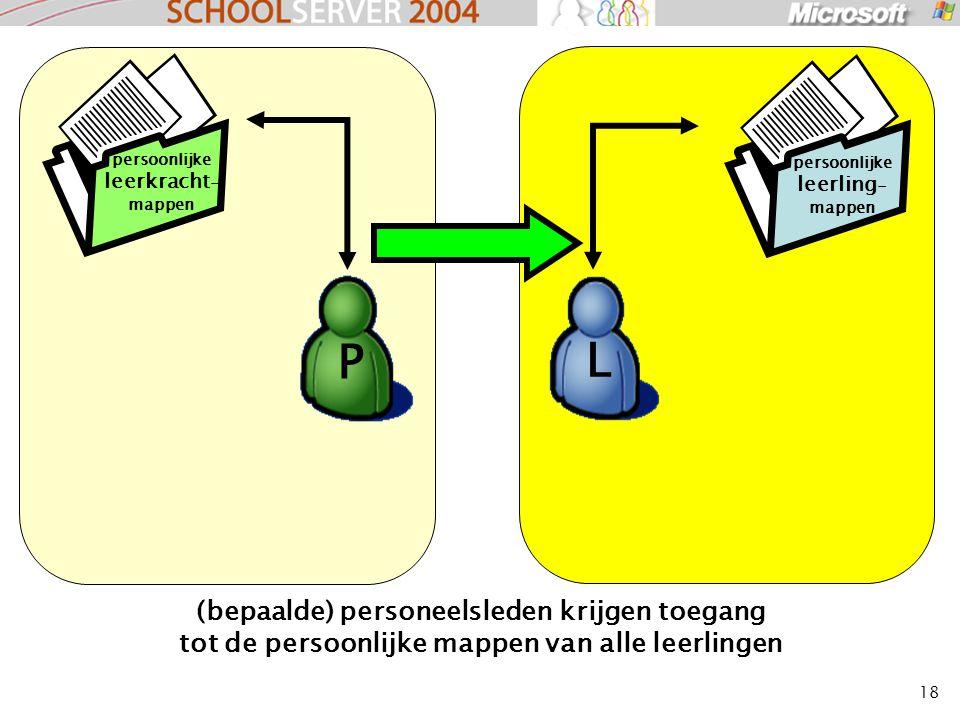 18 (bepaalde) personeelsleden krijgen toegang tot de persoonlijke mappen van alle leerlingen L P persoonlijke leerkracht - mappen persoonlijke leerling - mappen