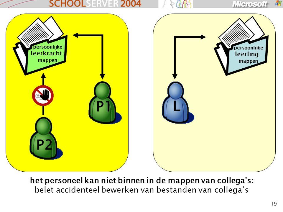19 het personeel kan niet binnen in de mappen van collega's: belet accidenteel bewerken van bestanden van collega's P1 P2 L persoonlijke leerkracht - mappen persoonlijke leerling - mappen