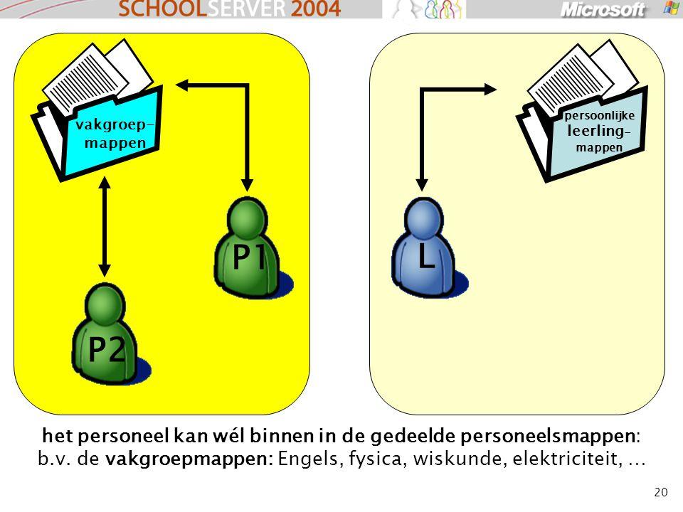 20 het personeel kan wél binnen in de gedeelde personeelsmappen: b.v.