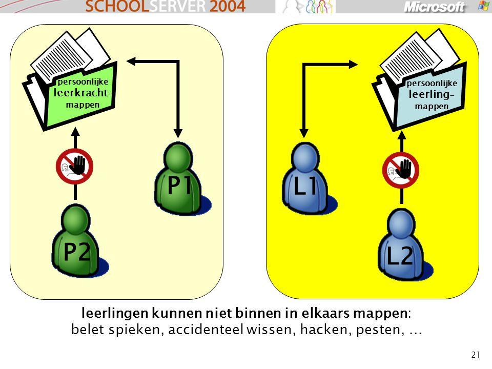 21 leerlingen kunnen niet binnen in elkaars mappen: belet spieken, accidenteel wissen, hacken, pesten,... L1 L2 P1 P2 persoonlijke leerkracht - mappen