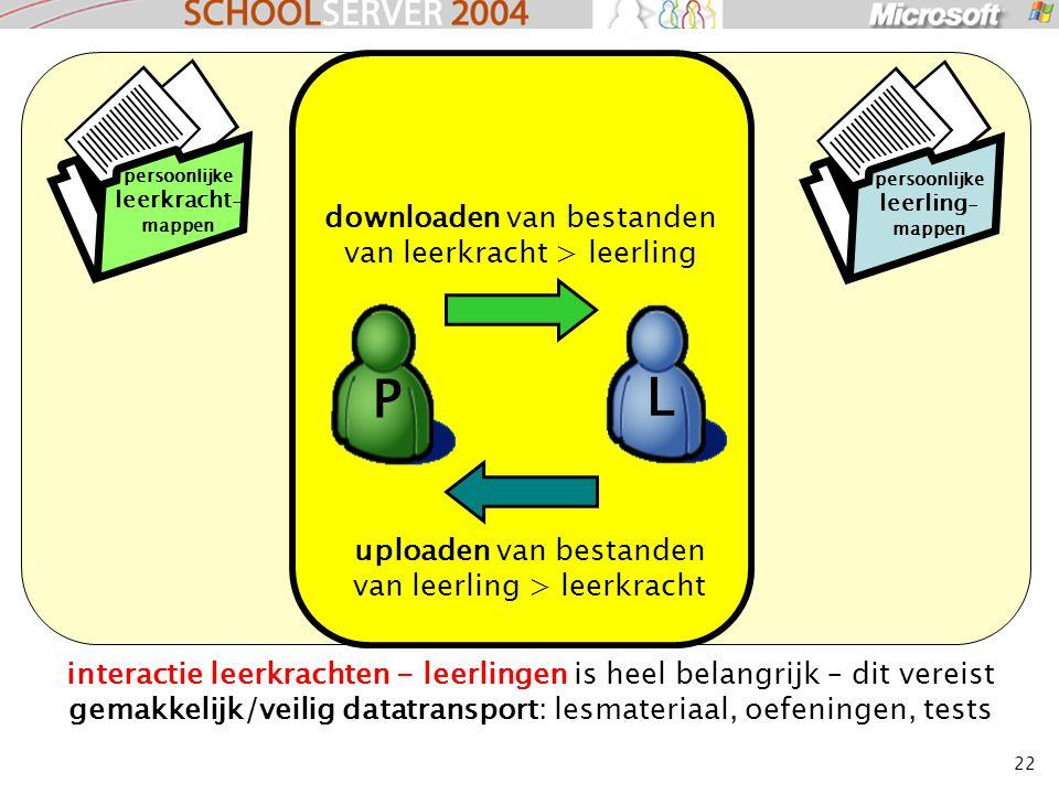 22 interactie leerkrachten - leerlingen is heel belangrijk – dit vereist gemakkelijk/veilig datatransport: lesmateriaal, oefeningen, tests P L downloaden van bestanden van leerkracht > leerling persoonlijke leerkracht - mappen persoonlijke leerling - mappen uploaden van bestanden van leerling > leerkracht