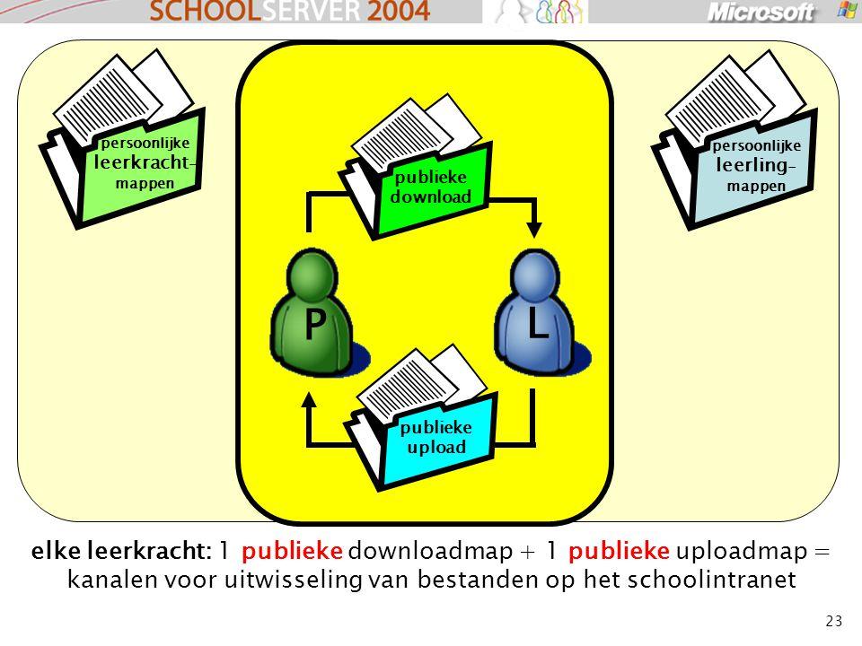 23 elke leerkracht: 1 publieke downloadmap + 1 publieke uploadmap = kanalen voor uitwisseling van bestanden op het schoolintranet publieke download publieke upload persoonlijke leerkracht - mappen persoonlijke leerling - mappen P L