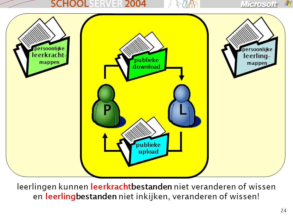 24 leerlingen kunnen leerkrachtbestanden niet veranderen of wissen en leerlingbestanden niet inkijken, veranderen of wissen.