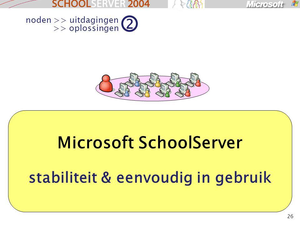 26 Microsoft SchoolServer stabiliteit & eenvoudig in gebruik noden >> uitdagingen >> oplossingen 2