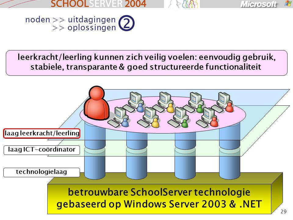 29 betrouwbare SchoolServer technologie gebaseerd op Windows Server 2003 &.NET laag ICT-coördinator laag leerkracht/leerling technologielaag leerkracht/leerling kunnen zich veilig voelen: eenvoudig gebruik, stabiele, transparante & goed structureerde functionaliteit noden >> uitdagingen >> oplossingen 2