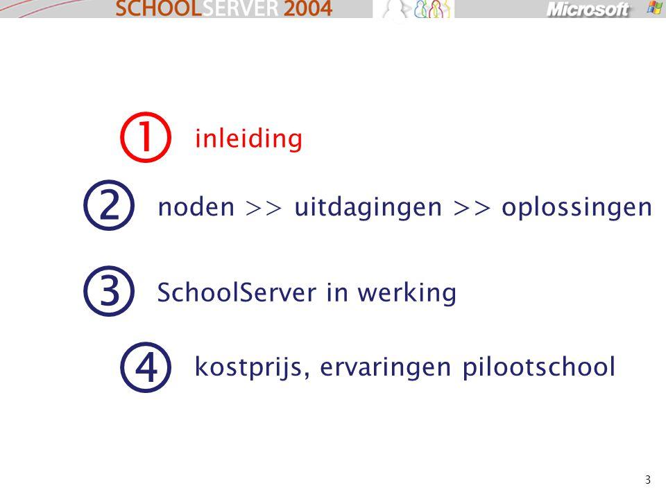 3 1 inleiding 2 noden >> uitdagingen >> oplossingen 3 SchoolServer in werking 4 kostprijs, ervaringen pilootschool