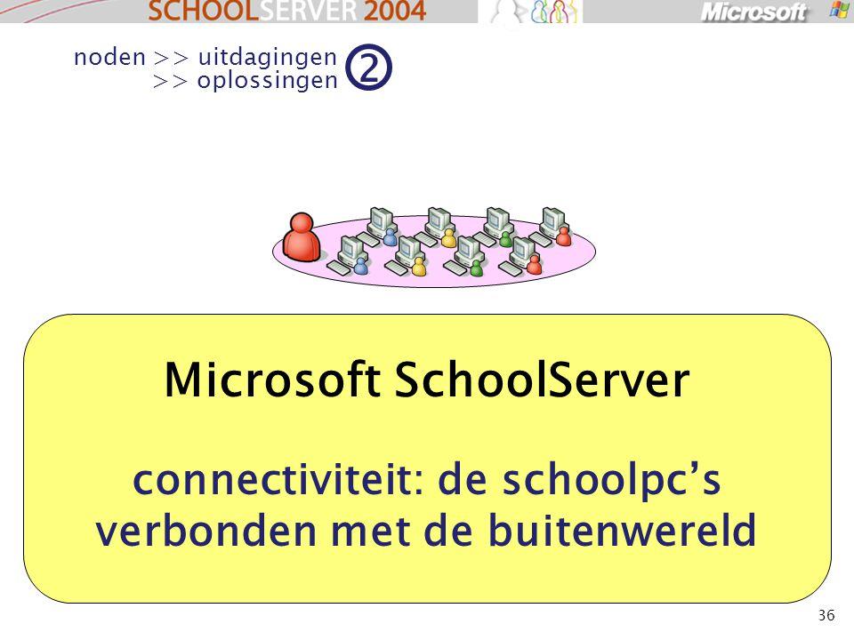 36 Microsoft SchoolServer connectiviteit: de schoolpc's verbonden met de buitenwereld noden >> uitdagingen >> oplossingen 2