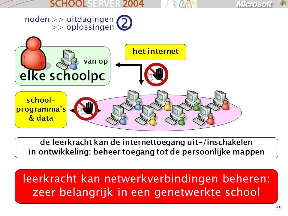 39 de leerkracht kan de internettoegang uit-/inschakelen in ontwikkeling: beheer toegang tot de persoonlijke mappen van op elke schoolpc school- programma's & data het internet leerkracht kan netwerkverbindingen beheren: zeer belangrijk in een genetwerkte school noden >> uitdagingen >> oplossingen 2