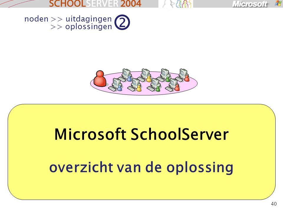 40 Microsoft SchoolServer overzicht van de oplossing noden >> uitdagingen >> oplossingen 2