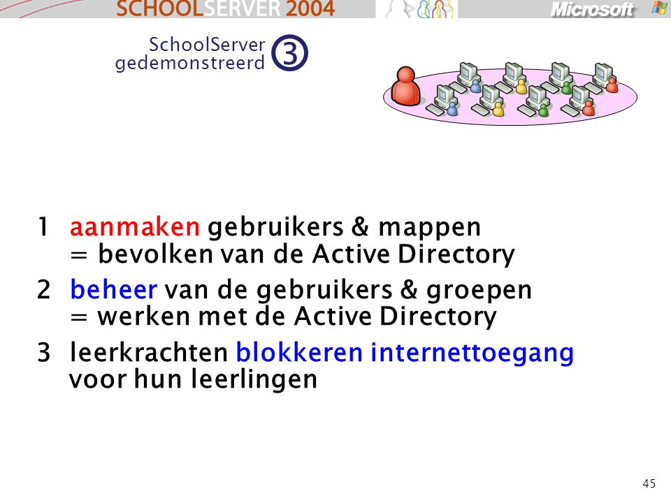45 1 aanmaken gebruikers & mappen = bevolken van de Active Directory 2 beheer van de gebruikers & groepen = werken met de Active Directory 3 leerkrachten blokkeren internettoegang voor hun leerlingen SchoolServer gedemonstreerd 3
