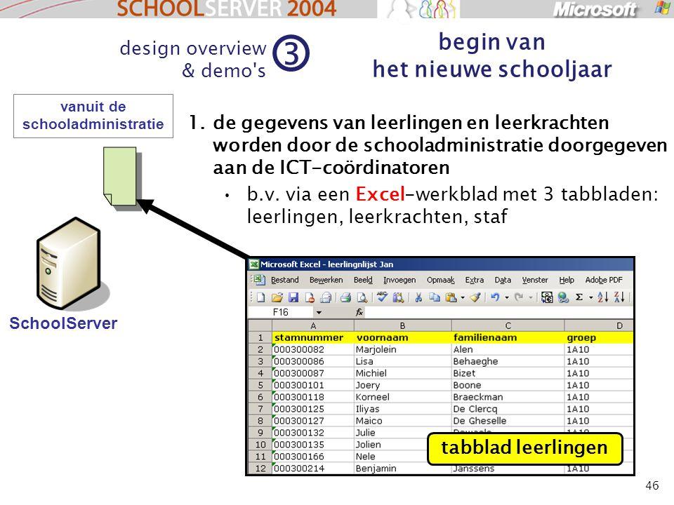 46 vanuit de schooladministratie 1.de gegevens van leerlingen en leerkrachten worden door de schooladministratie doorgegeven aan de ICT-coördinatoren